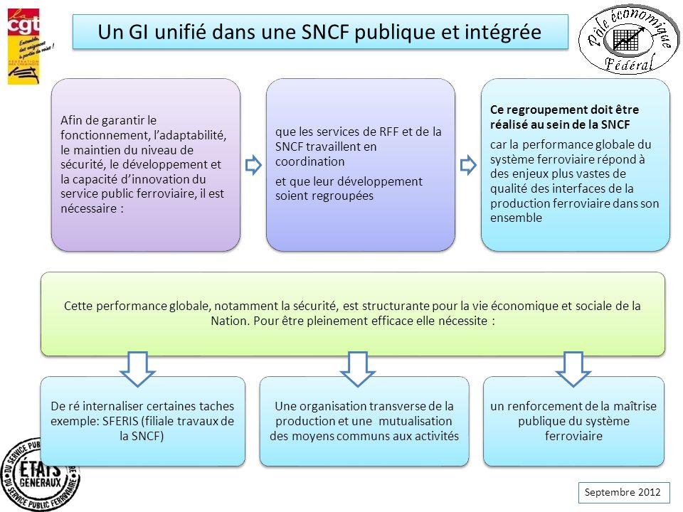 Un GI unifié dans une SNCF publique et intégrée