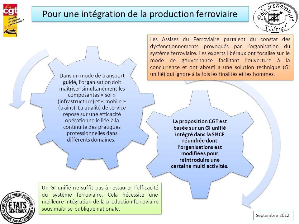 Pour une intégration de la production ferroviaire