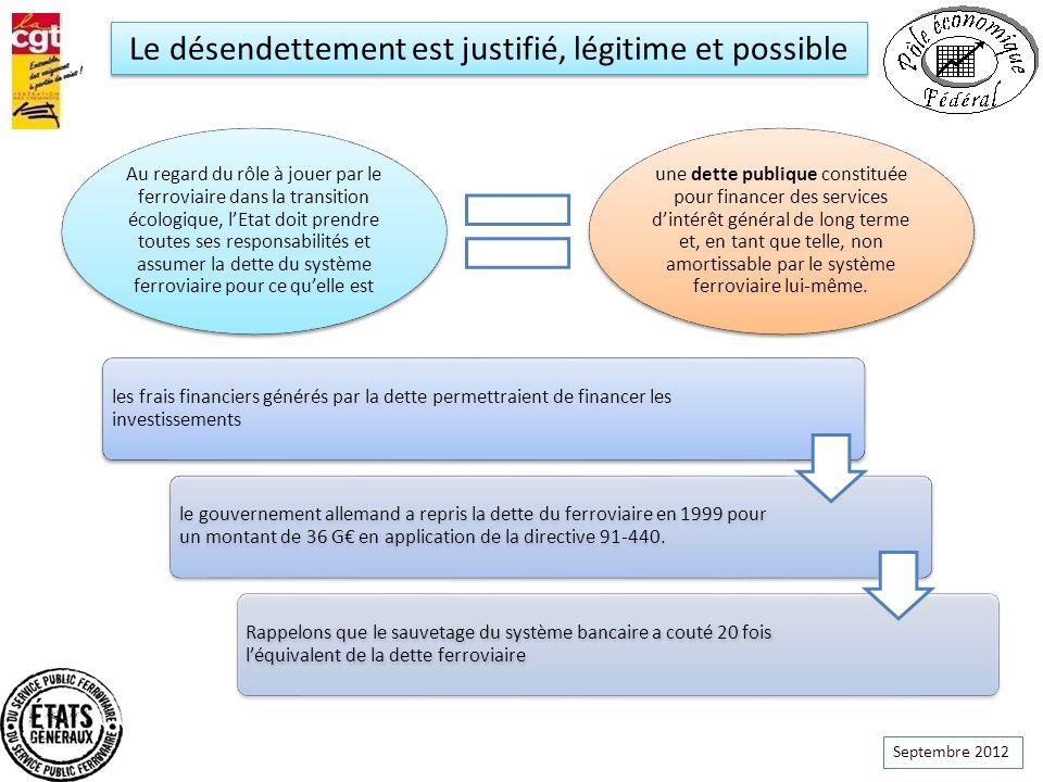 Le désendettement est justifié, légitime et possible
