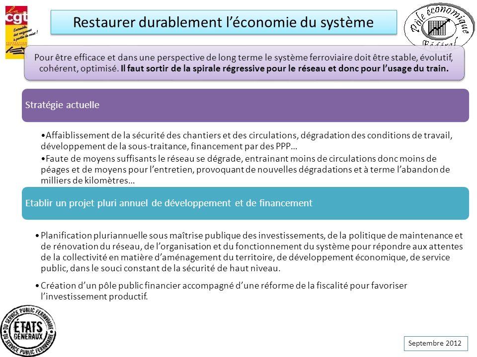Restaurer durablement l'économie du système