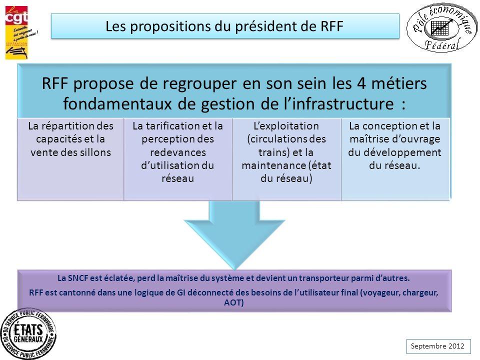 Les propositions du président de RFF