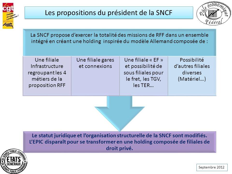 Les propositions du président de la SNCF