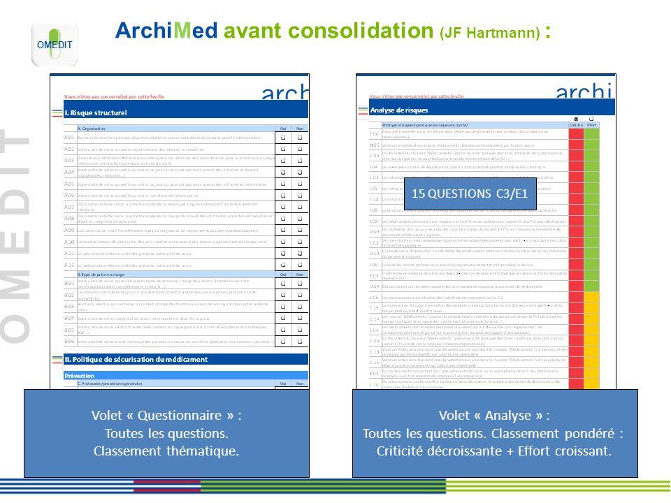 ArchiMed avant consolidation (JF Hartmann) :