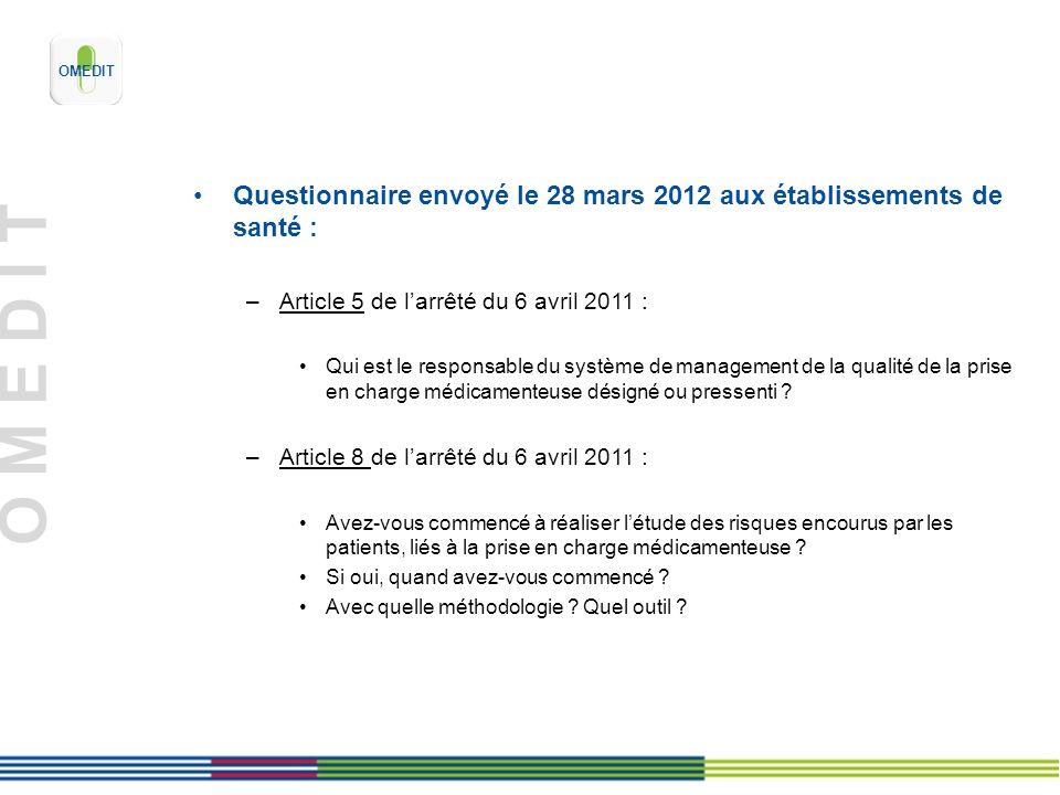 Questionnaire envoyé le 28 mars 2012 aux établissements de santé :