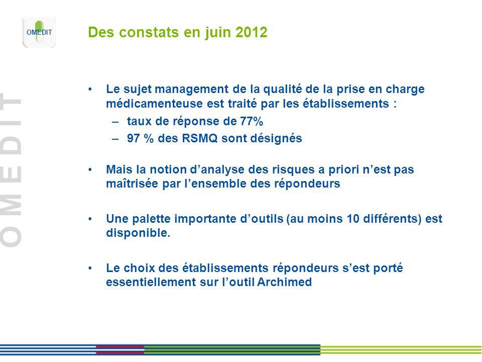 Des constats en juin 2012 Le sujet management de la qualité de la prise en charge médicamenteuse est traité par les établissements :