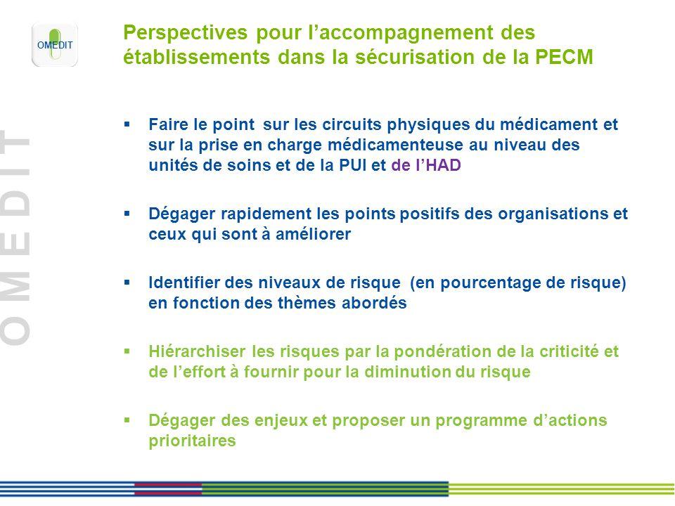 Perspectives pour l'accompagnement des établissements dans la sécurisation de la PECM