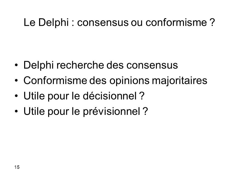 Le Delphi : consensus ou conformisme