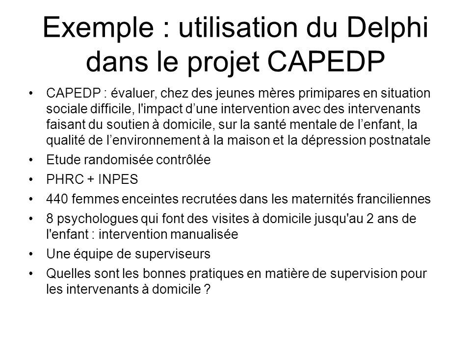 Exemple : utilisation du Delphi dans le projet CAPEDP