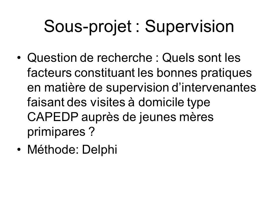 Sous-projet : Supervision