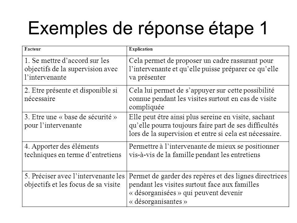 Exemples de réponse étape 1