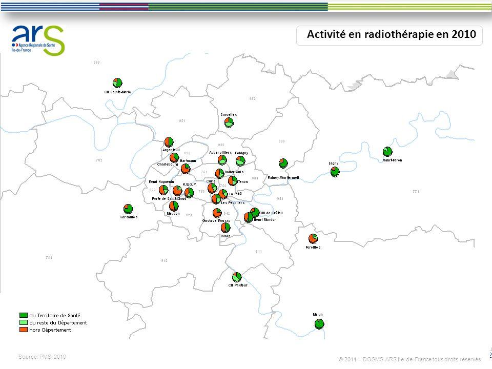 Activité en radiothérapie en 2010