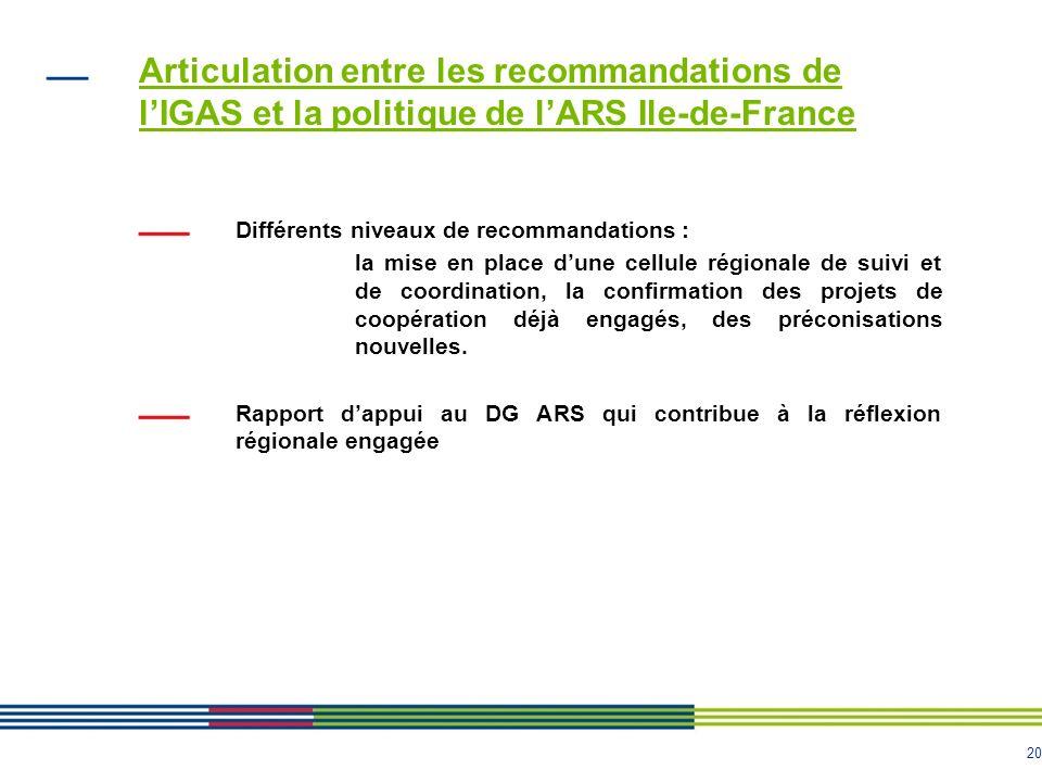 Articulation entre les recommandations de l'IGAS et la politique de l'ARS Ile-de-France