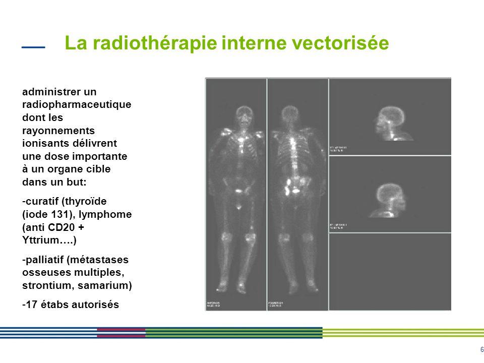 La radiothérapie interne vectorisée