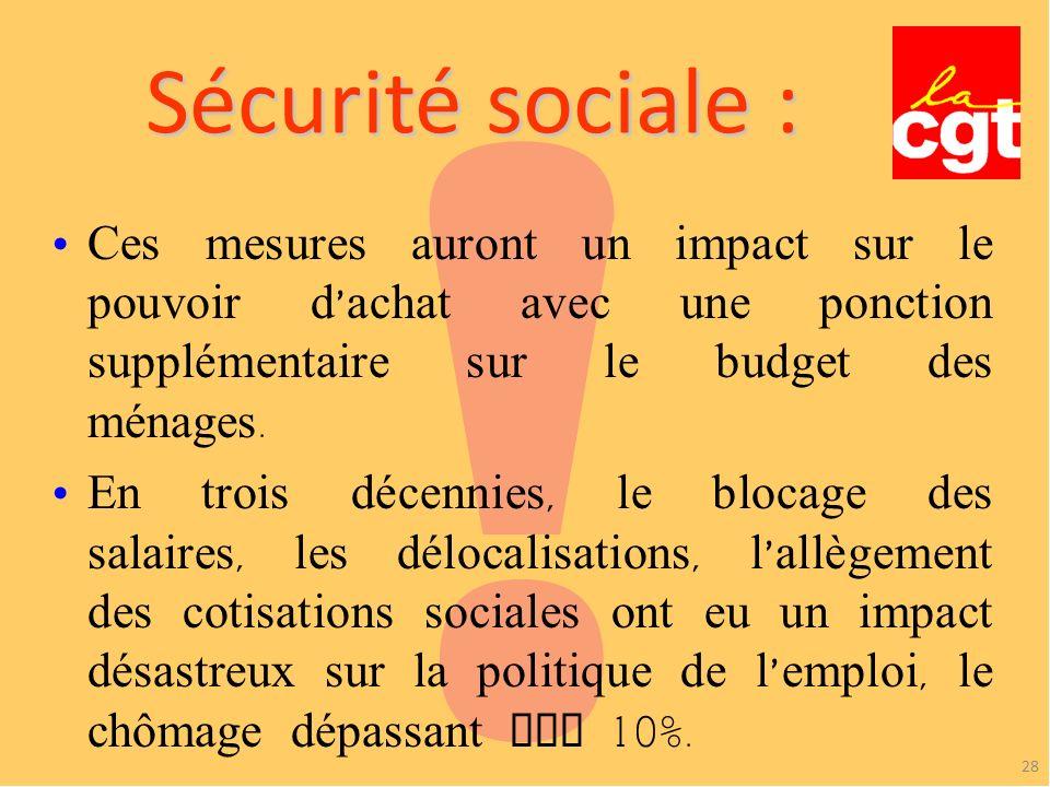 ! Sécurité sociale : Ces mesures auront un impact sur le pouvoir d'achat avec une ponction supplémentaire sur le budget des ménages.