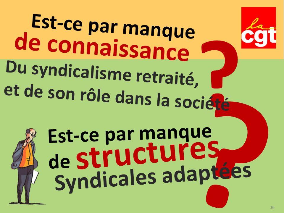 structures de connaissance Syndicales adaptées Est-ce par manque