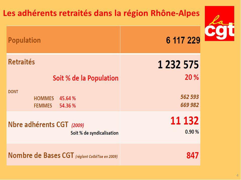 Les adhérents retraités dans la région Rhône-Alpes