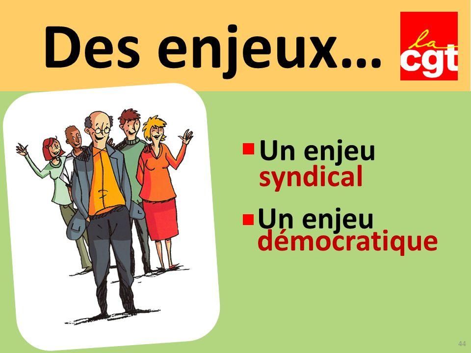 Des enjeux… Un enjeu syndical Un enjeu démocratique