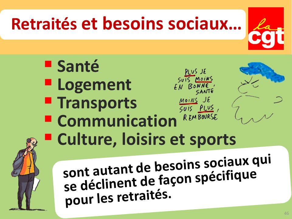 Culture, loisirs et sports