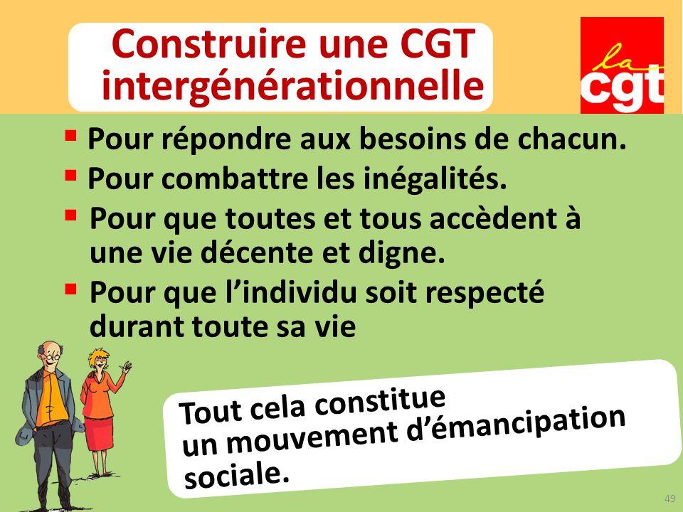 Construire une CGT intergénérationnelle