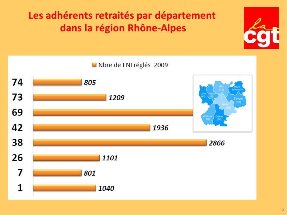 Les adhérents retraités par département dans la région Rhône-Alpes