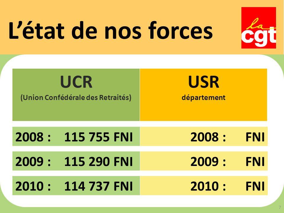 UCR (Union Confédérale des Retraités)