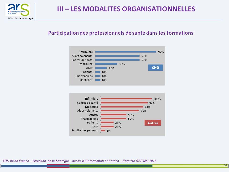 III – LES MODALITES ORGANISATIONNELLES