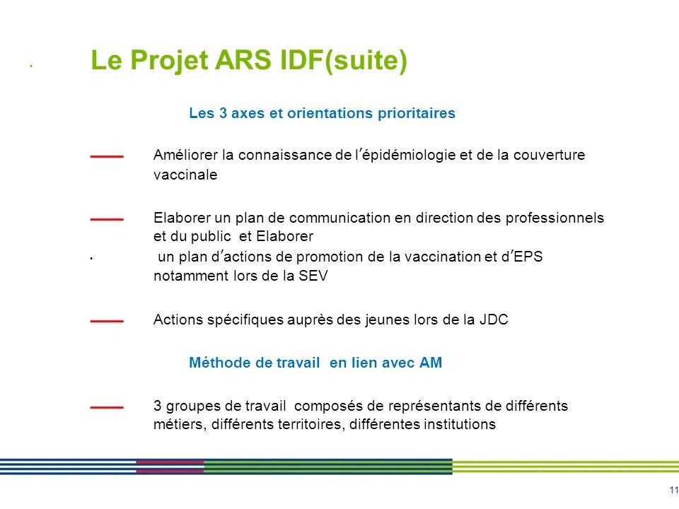 Le Projet ARS IDF(suite)