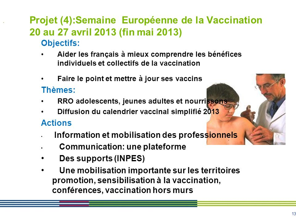 Projet (4):Semaine Européenne de la Vaccination 20 au 27 avril 2013 (fin mai 2013)