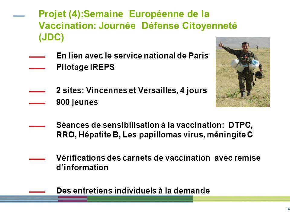 Projet (4):Semaine Européenne de la Vaccination: Journée Défense Citoyenneté (JDC)