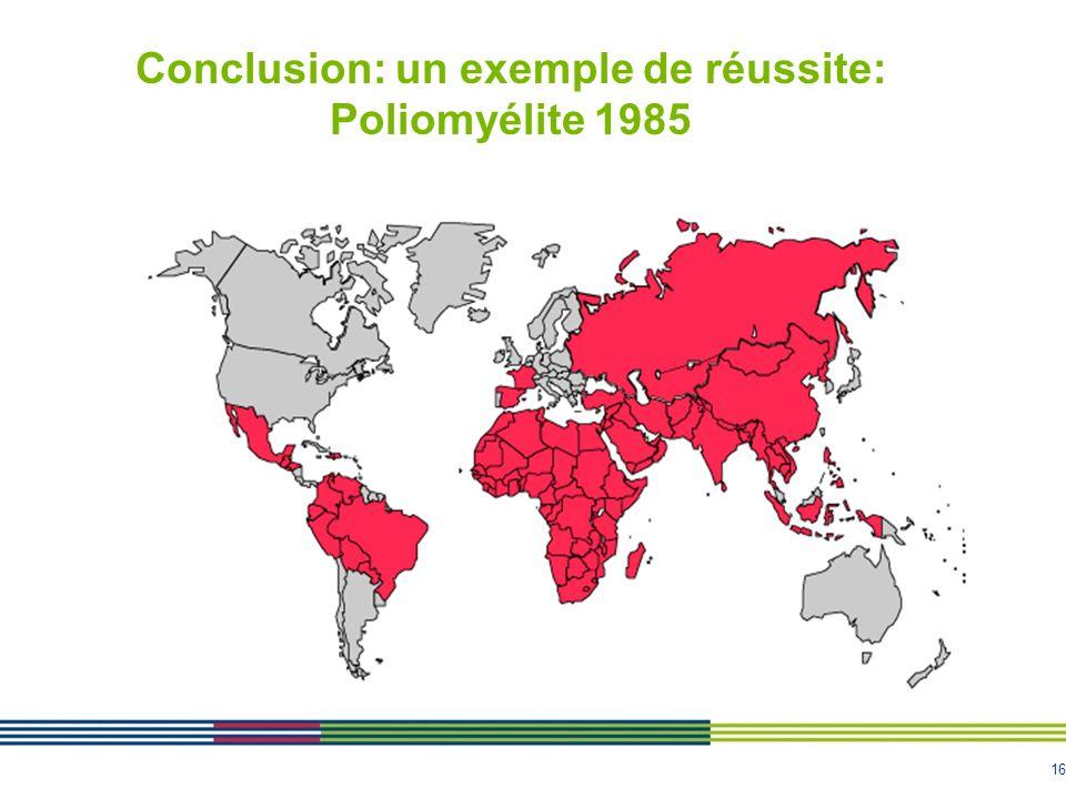 Conclusion: un exemple de réussite: Poliomyélite 1985