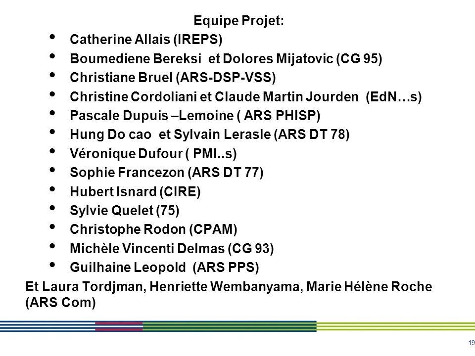 Equipe Projet: Catherine Allais (IREPS) Boumediene Bereksi et Dolores Mijatovic (CG 95) Christiane Bruel (ARS-DSP-VSS)