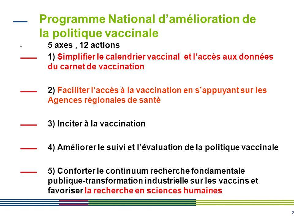 Programme National d'amélioration de la politique vaccinale
