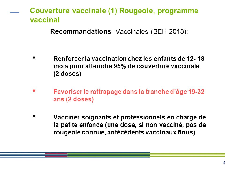 Couverture vaccinale (1) Rougeole, programme vaccinal