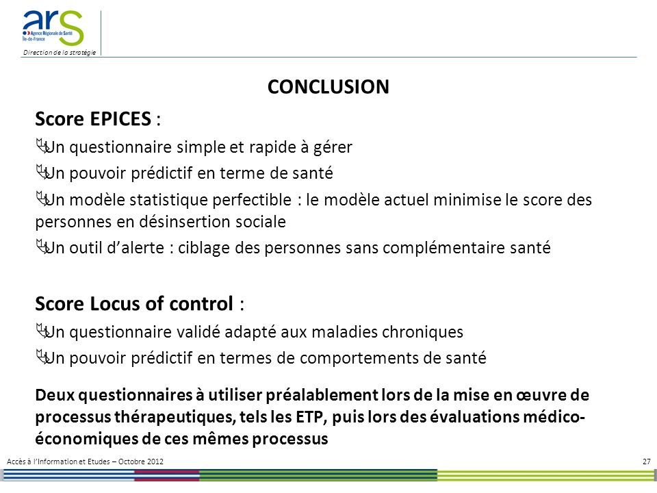 Score Locus of control :