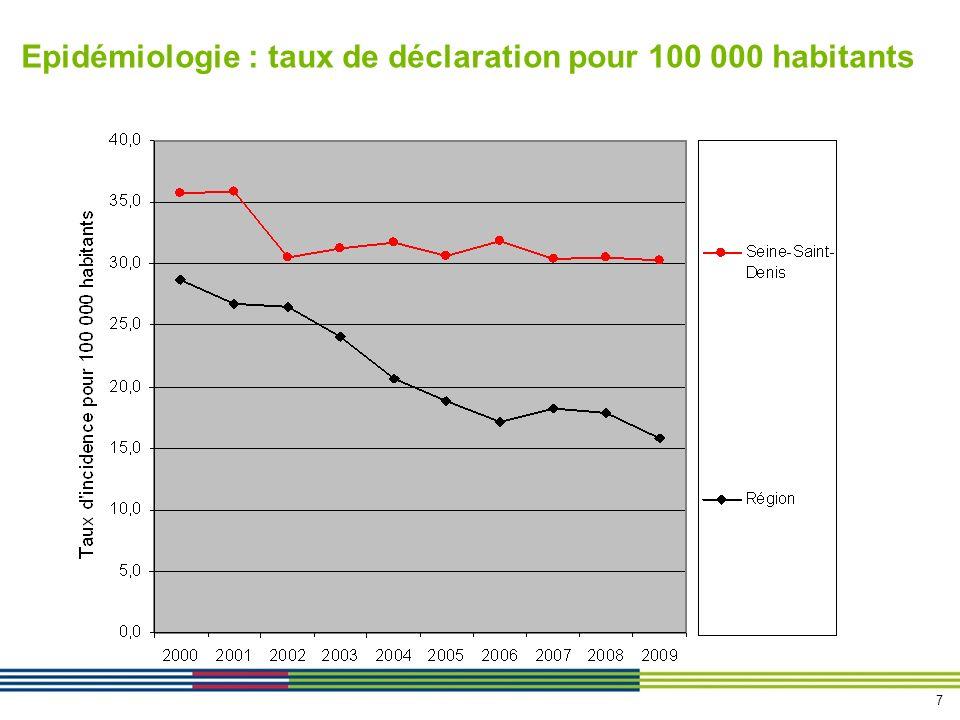 Epidémiologie : taux de déclaration pour 100 000 habitants
