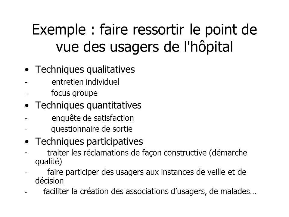 Exemple : faire ressortir le point de vue des usagers de l hôpital
