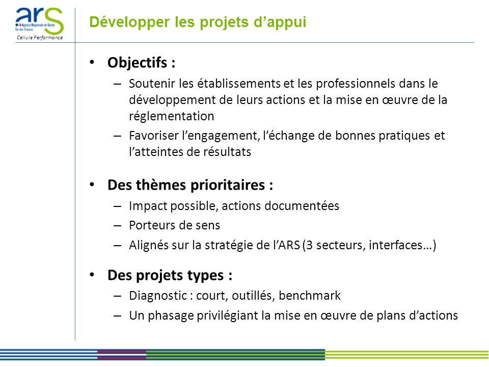 Développer les projets d'appui