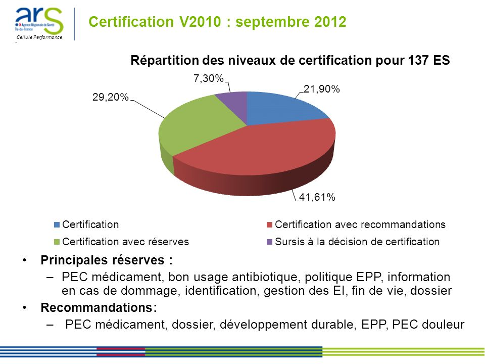 Certification V2010 : septembre 2012