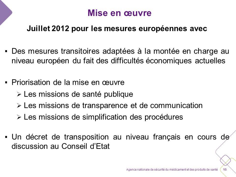 Juillet 2012 pour les mesures européennes avec