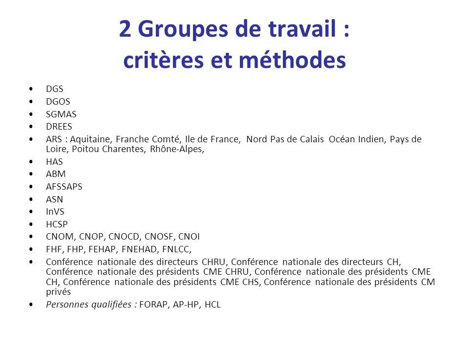 2 Groupes de travail : critères et méthodes
