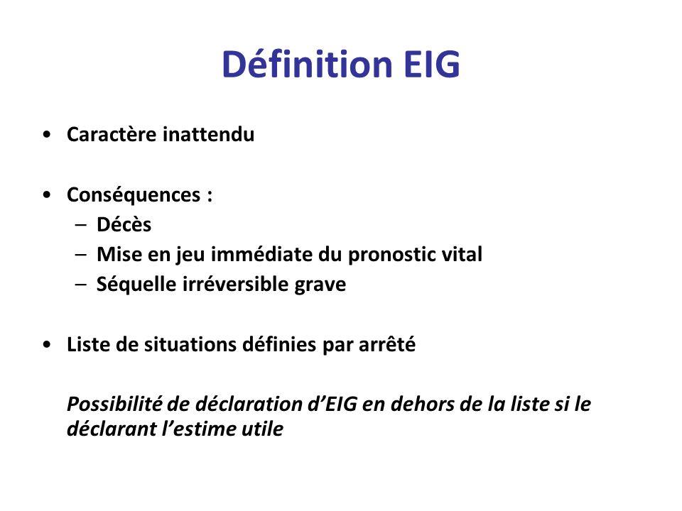 Définition EIG Caractère inattendu Conséquences : Décès