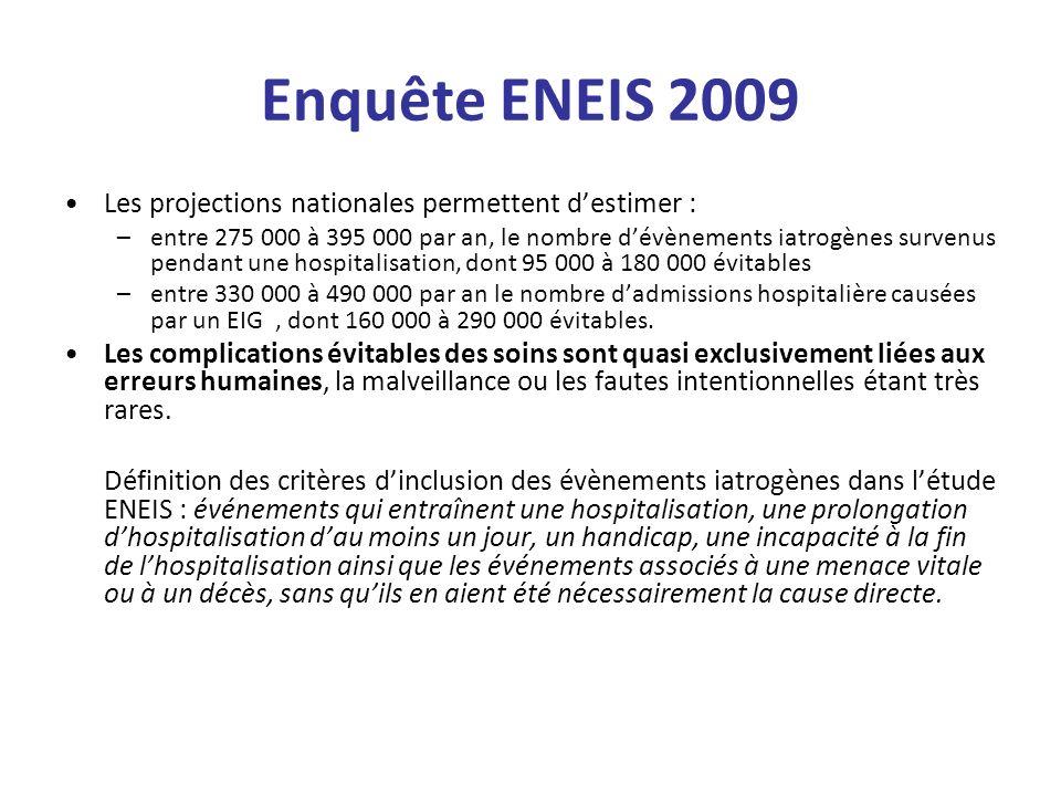 Enquête ENEIS 2009 Les projections nationales permettent d'estimer :
