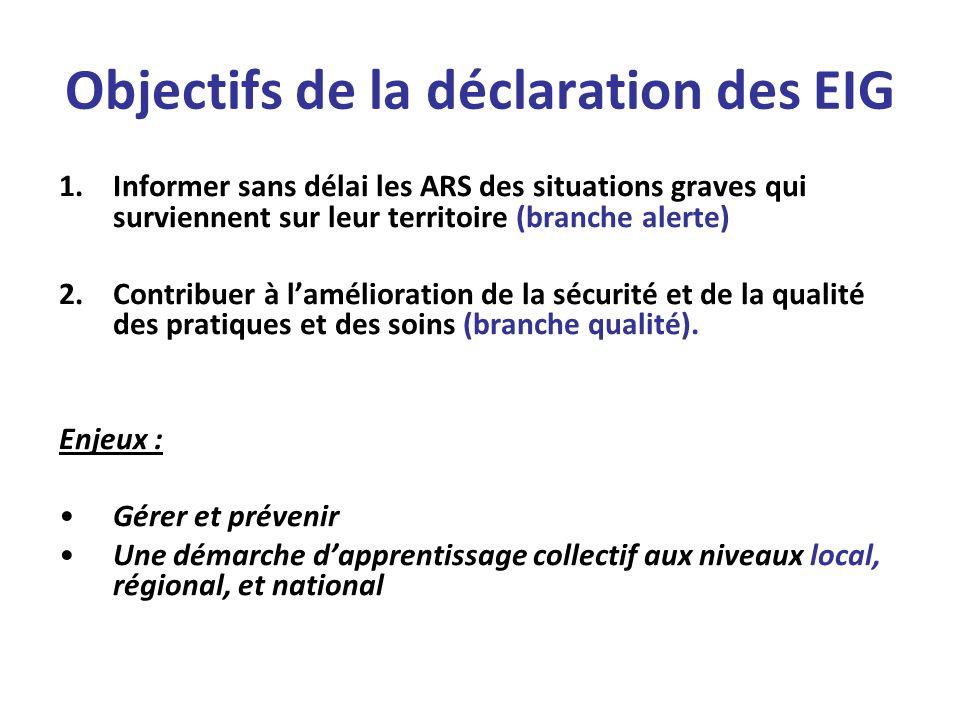 Objectifs de la déclaration des EIG