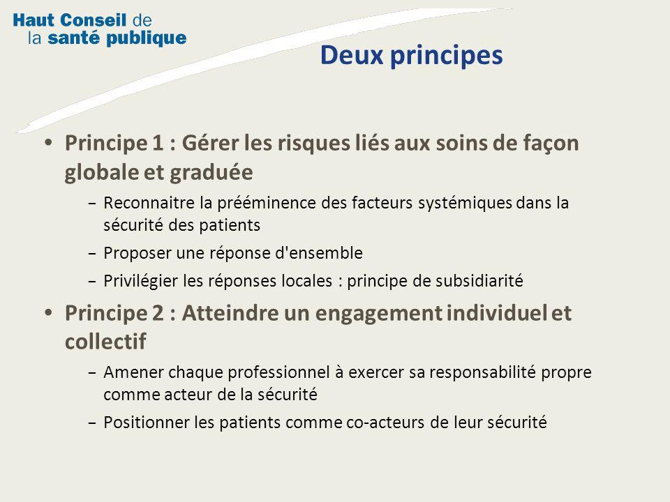 Deux principes Principe 1 : Gérer les risques liés aux soins de façon globale et graduée.