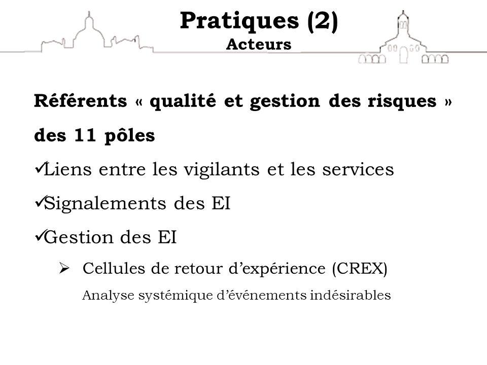 Pratiques (2) Acteurs Référents « qualité et gestion des risques »