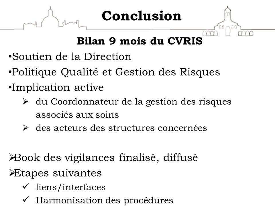 Conclusion Bilan 9 mois du CVRIS Soutien de la Direction