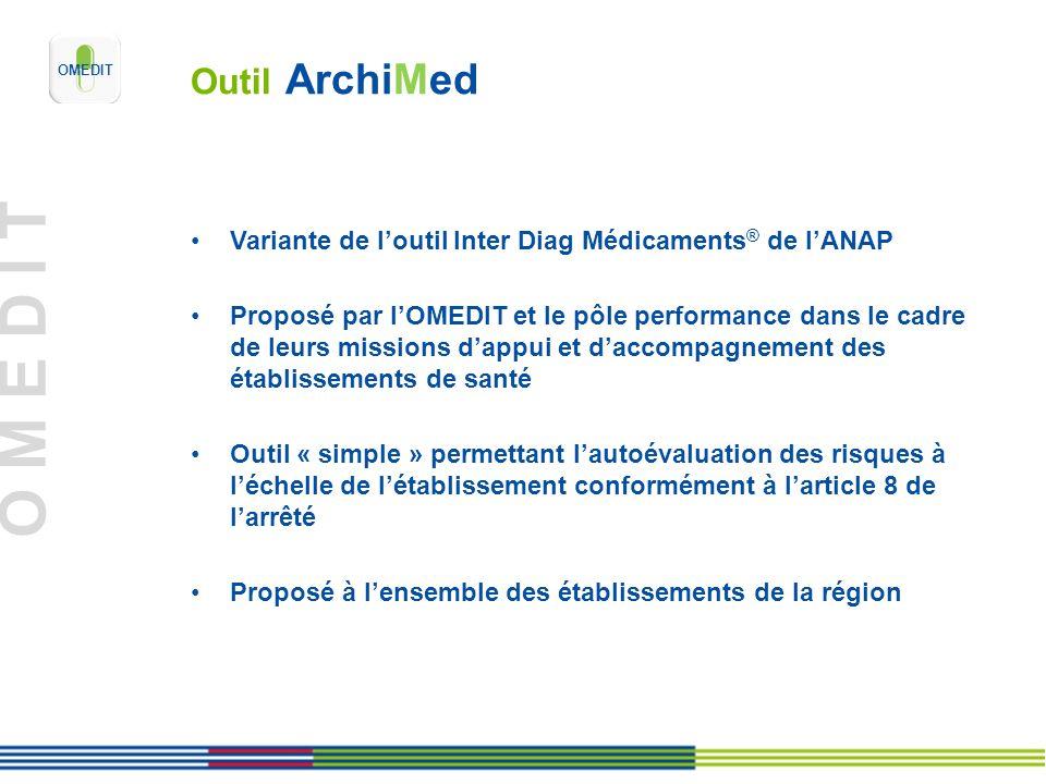 Outil ArchiMed Variante de l'outil Inter Diag Médicaments® de l'ANAP