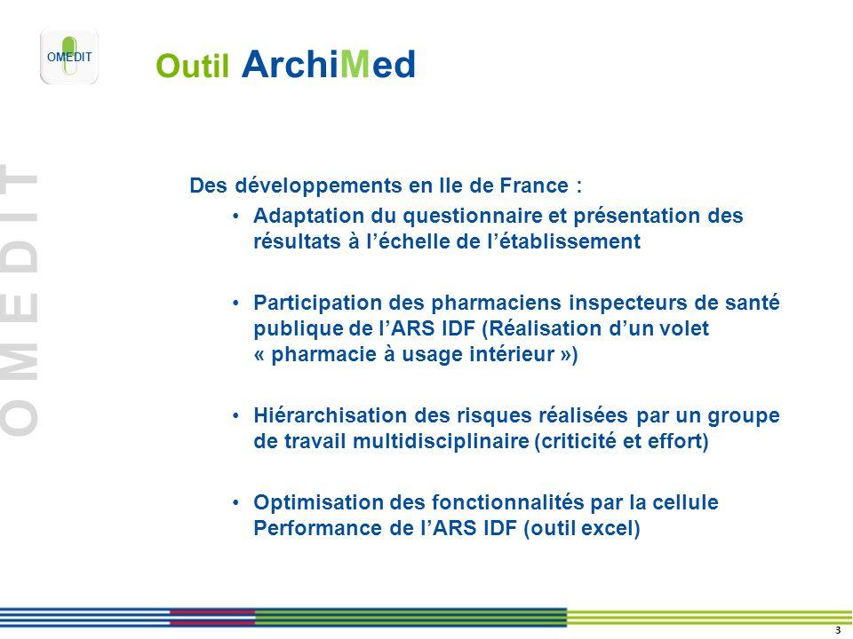 Outil ArchiMed Des développements en Ile de France :