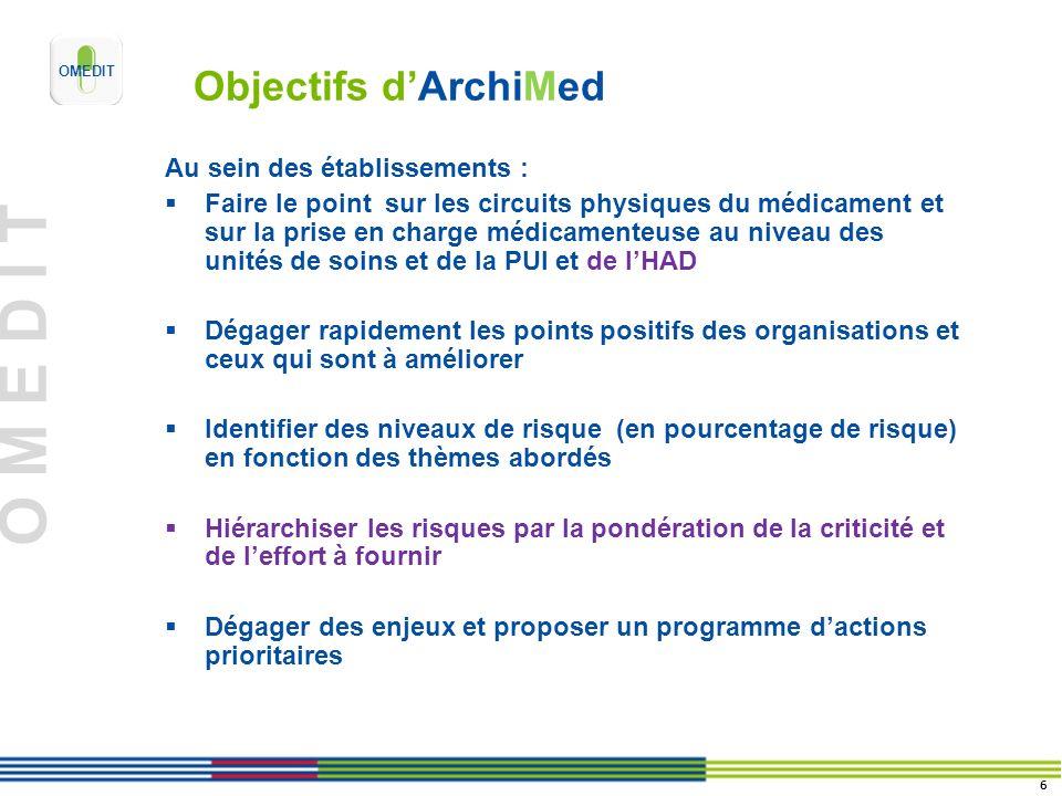 Objectifs d'ArchiMed Au sein des établissements :