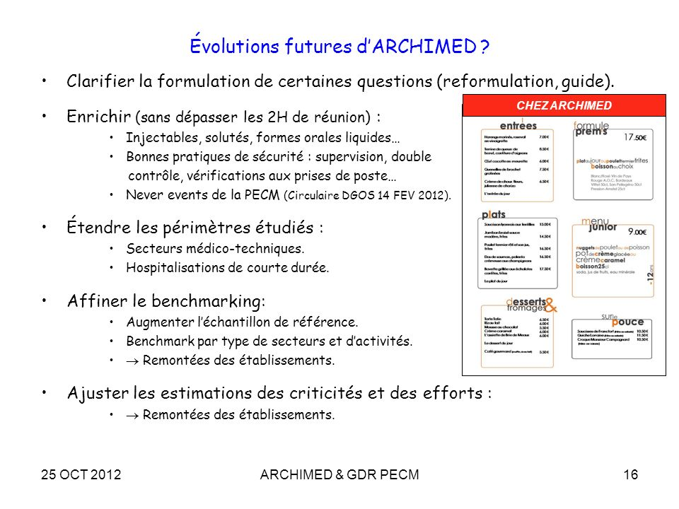 Évolutions futures d'ARCHIMED